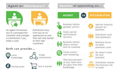 sales agents or distributors