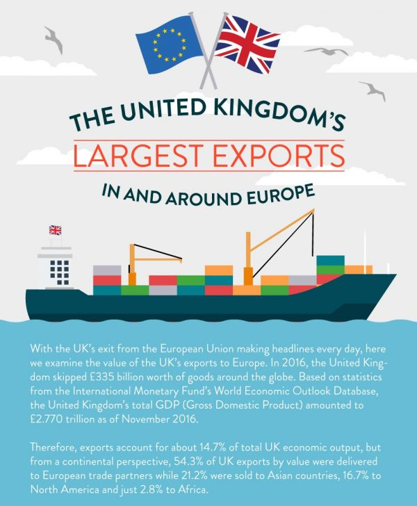 uk exports feature image
