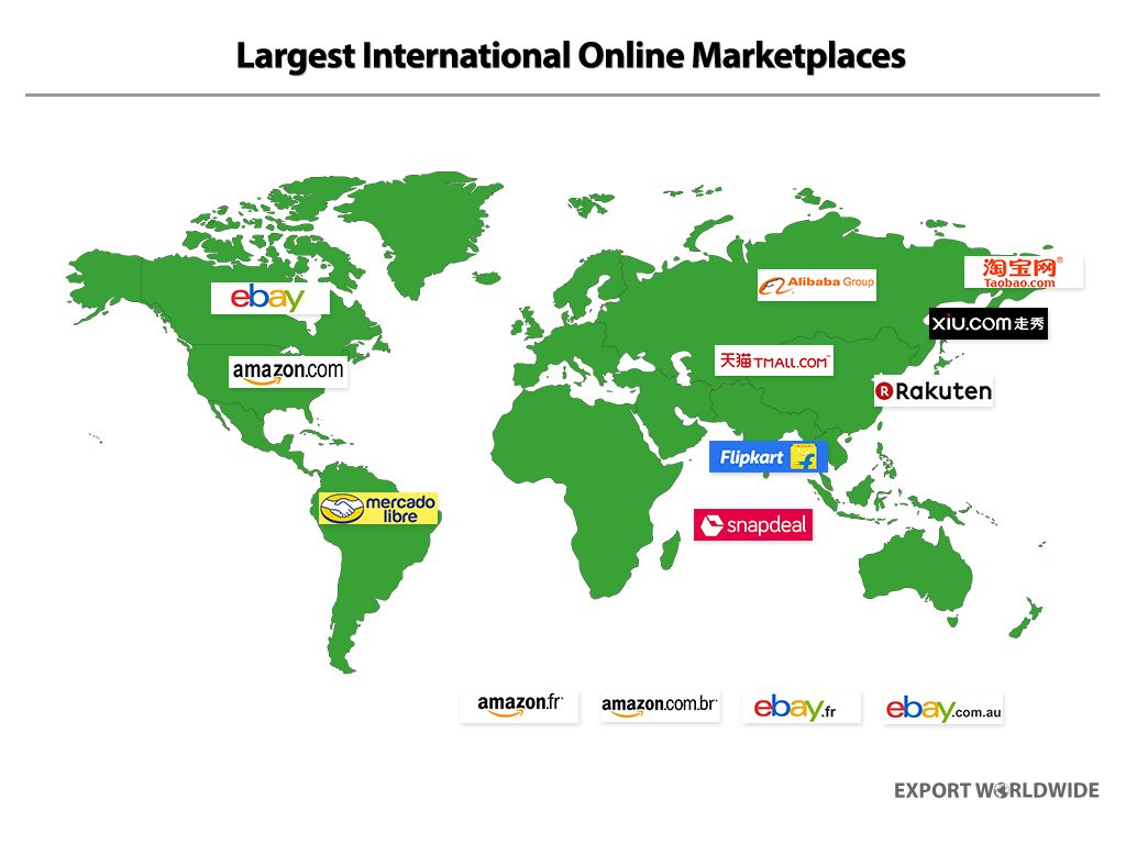 largest online marketplaces