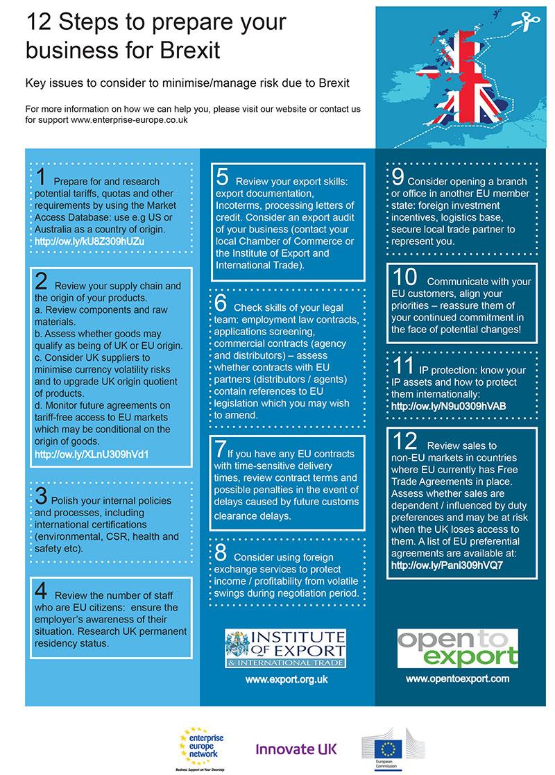 Brexit export checklist